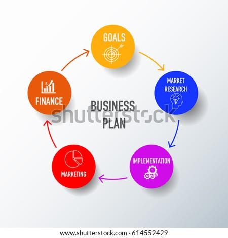 Infographic design vector template marketing icons stock vector hd infographic design vector and template marketing icons and business concept vector minimalistic business schema diagram ccuart Images