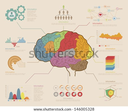 Infographic Elements , Brain concept , eps10 vector format - stock vector