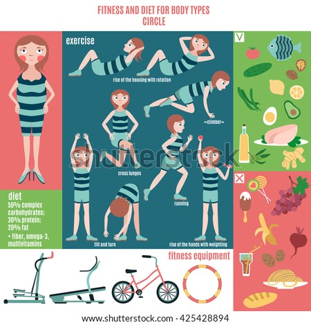 Infographic: fitness and diet for body type of circle (apple). Exercises, fitness equipment, useful and harmful products. - stock vector