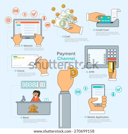 Infographic flat design concept payment channel. Vector Illustrate. - stock vector