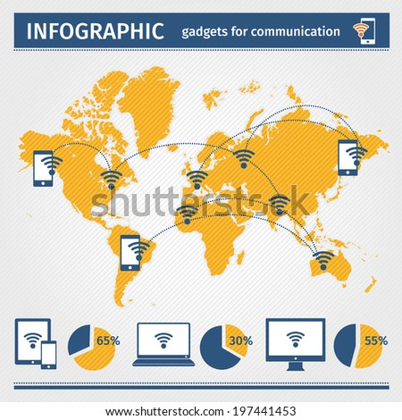 infographic gadgets for communication. Vector.