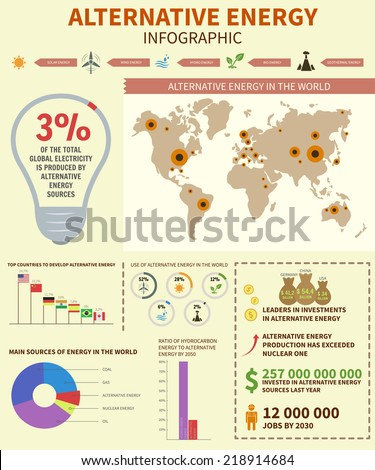 Infographic of alternative energy in the world, development and opportunities, made in vector with sample data. Vector file is easy to edit. Vector - stock vector