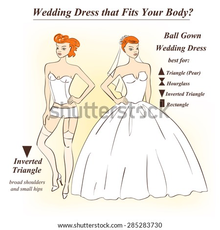 Infographic Of Ball Gown Wedding Dress That Fits For Female Body Shape Types.  Illustration Of