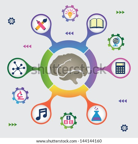 Infographic of brain resources - vector illustration - stock vector