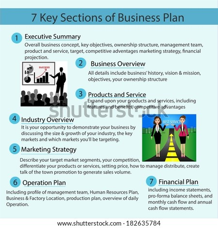 Infographic of business plan concept - stock vector