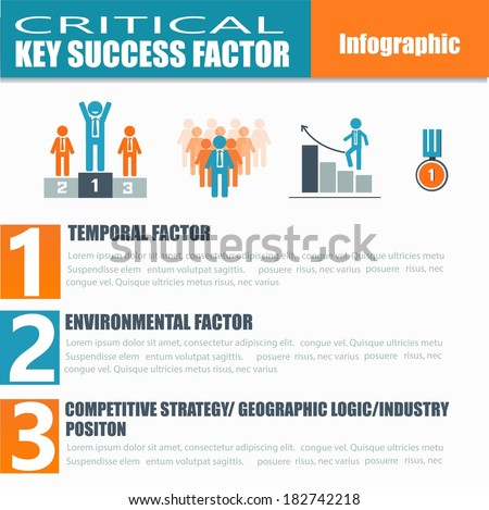 key factors of the success of search engine industry Five basic factors and best practices for digital analytics success in this web  search engine optimization (seo)  five key factors for digital analytics success.