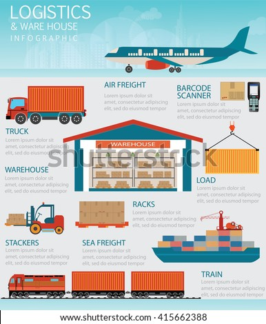 Infographic of Industrial warehouse with trucks, Freight , train, cargo ships and barcode scanner,Transportation logistics conceptual vector illustration. - stock vector