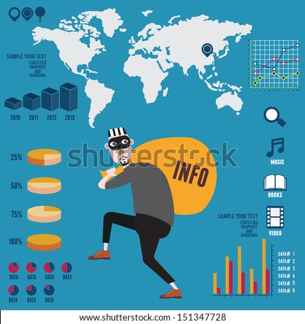Infographic of info piracy - vector illustration - stock vector