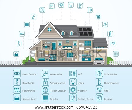 Infographic Smart Home Technology Conceptual System Stock Vector ...