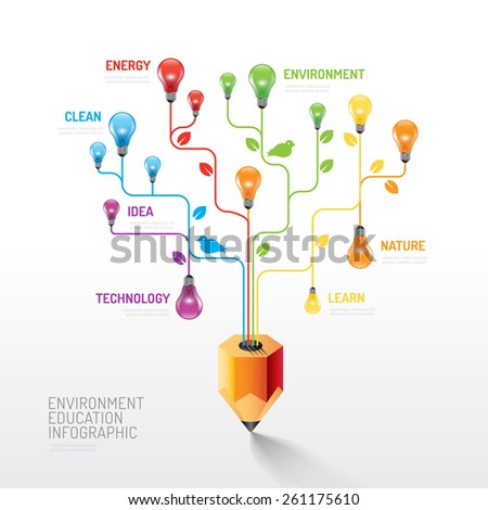 Infographic pencil with light bulb flat line idea. Vector illustration.education nature environment concept.can be used for layout, banner and web design. - stock vector