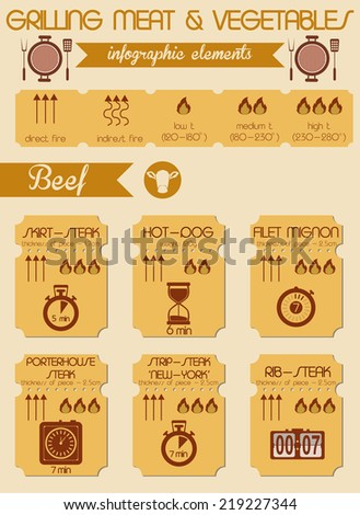 infographic poster. grilling meat and vegetables - stock vector