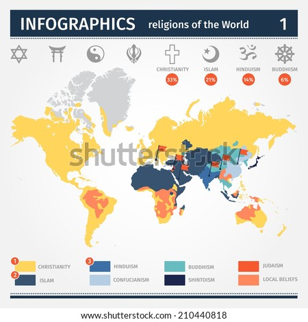 Infographic religions of the world - stock vector
