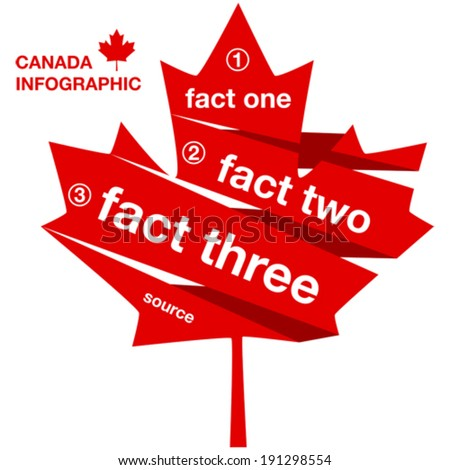 Infographic vector illustration template showing a Canadian maple leaf and three slots for different facts - stock vector