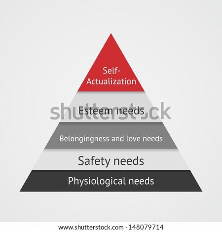 Infographic - vector maslow pyramid - stock vector