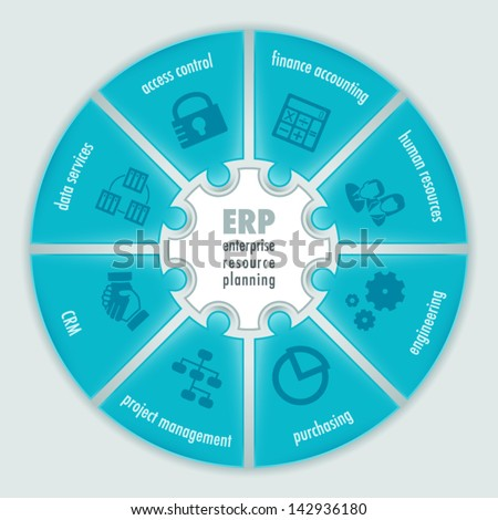 Infographics about Enterprise Resource Planning - stock vector