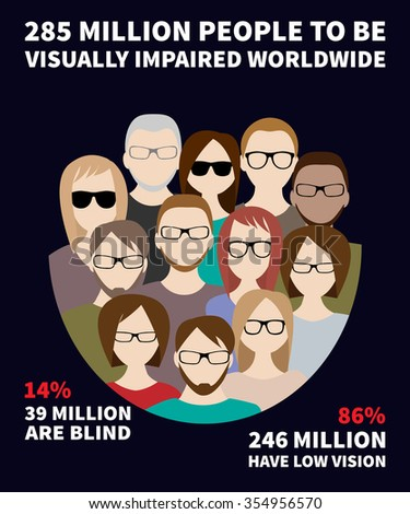 Infographics about the number of blind and visually impaired people in the world - vector, EPS8 - stock vector
