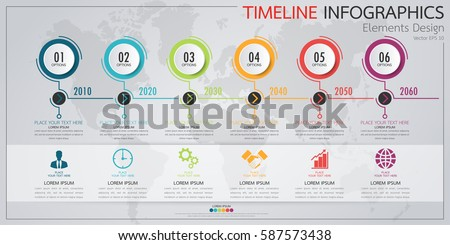 Timeline Chart Stock Images RoyaltyFree Images Vectors - Timeline chart template