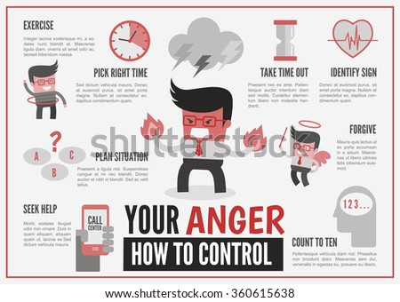 infographics cartoon character about anger management - stock vector