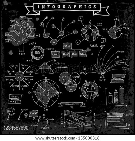 Infographics design elements drawn by hand. Grunge texture placed in separate layer. Fully editable vector illustration. - stock vector
