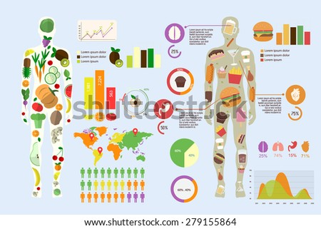 infographics elements of a healthy diet, not a healthy diet - stock vector