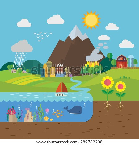 Infographics environment global warming-vector. - stock vector