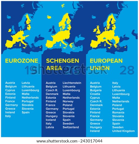 Infographics: European economic associations: Eurozone, Schengen Area, European Union - stock vector