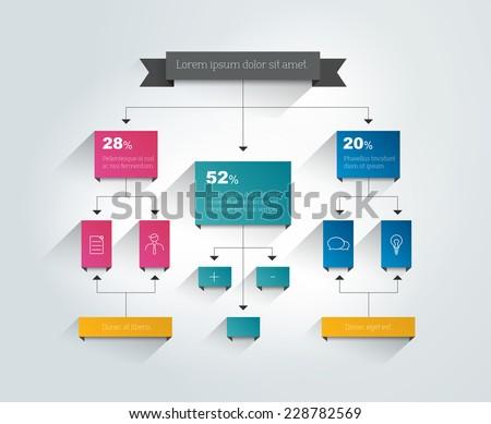 flowchart design