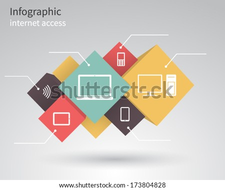 Infographics: internet access. Icons set includes laptop, desktop, mobile, smartphone, tablet, wifi - stock vector