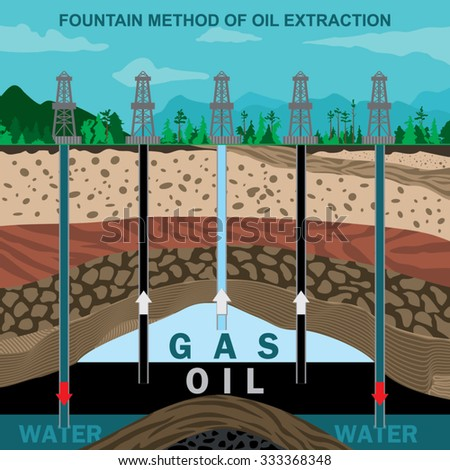 infographics of fountain method of oil extraction - stock vector