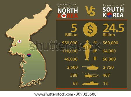 Infographics of North Korea and South Korea War, The Battle of Border.  Vector Illustration - stock vector