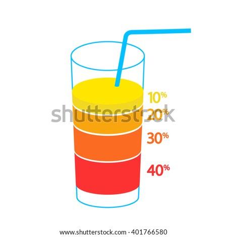 Infographics, stacked column showing cumulative effect, bar chart imaged as glass of orange juice, symbolic illustration of data visualization, statistics, analytics reporting, fresh data - stock vector