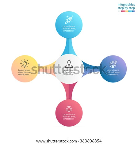 Infographics step by step with radial structure. Chart, diagram with 4, 5 steps, options, parts, processes with main element in center. Vector business template.  - stock vector