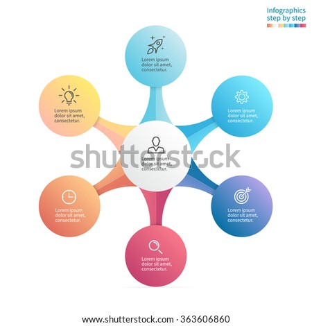 Infographics step by step with radial structure. Chart, diagram with 6, 7 steps, options, parts, processes with main element in center. Vector business template.  - stock vector