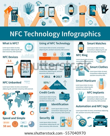 Infographic using photos