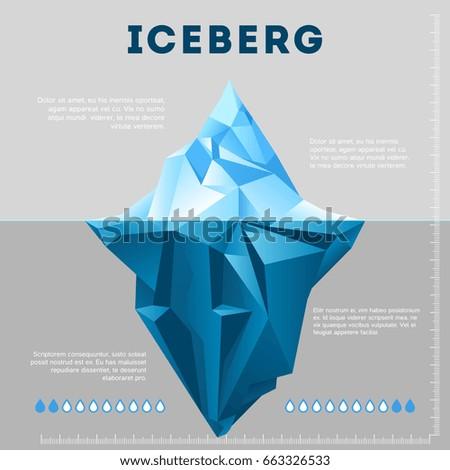 information poster design iceberg business chartのベクター画像素材
