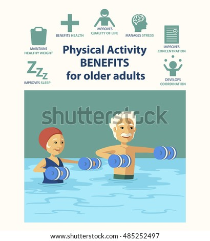 Physical Activity Requirements For Older Adults