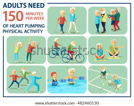 an analysis of the concept of aerobics in the physical activities for the body A comparative analysis of body composition, physical fitness, and physical self-concept between gifted students in math and science and non-gifted students.