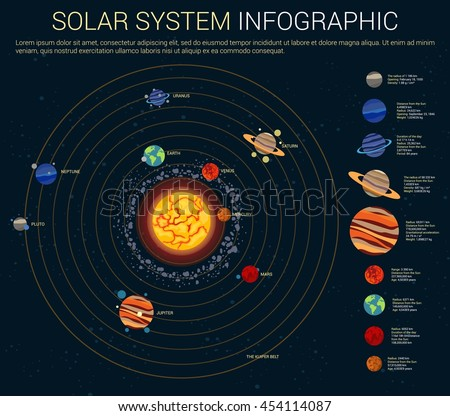 Set planets solar system cartoon style flat icon stock vector image - Orbit Stock Photos Royalty Free Images Amp Vectors