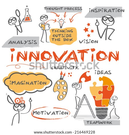 Innovation concept. Chart with keywords  and hand-drawn figures - stock vector