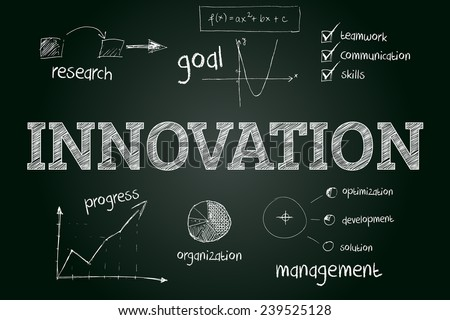 Innovation concept sketched on blackboard with hand drawn financial elements - stock vector