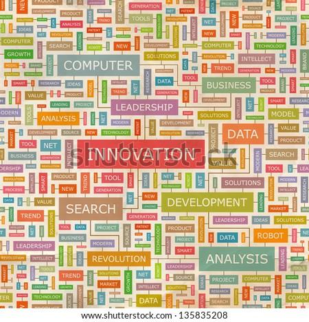 INNOVATION. Word collage. Seamless illustration. - stock vector