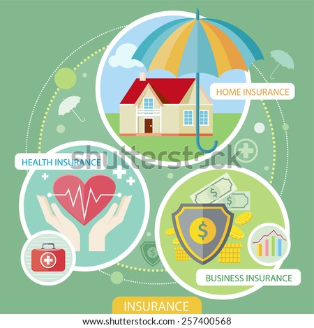 Insurance icons set concepts of home insurance, health insurance, business risk insurance. Concepts in flat design - stock vector