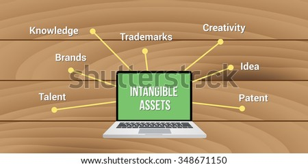 intangible assets knowledge brands trademark creativity idea patent - stock vector