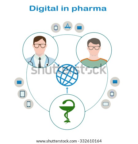 Interaction of the patient with glasses and a sweater, a doctor in glasses with phonendoscope and pharmaceutical companies through Digital. Icons mail, applications, smart watch, tablet, phone, laptop - stock vector