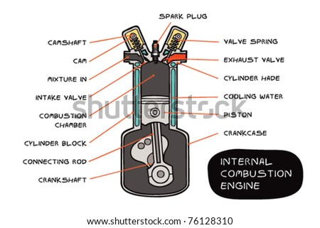 Internal combustion engine - stock vector