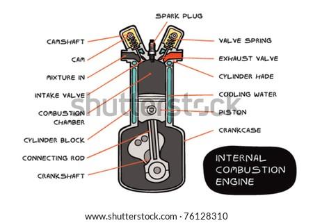 haynes build your own v8 engine instructions