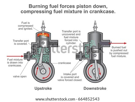 Internal Combustion Engine Heat Engine Where Vector – Labeled Diagram Of Internal Combustion Engine