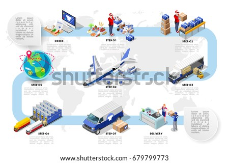 international trade and supply network International production, trade and investments are increasingly organised within so-called global value chains (gvcs) where the different stages of the production.