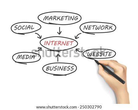 Internet flow chart drawn by hand isolated on white background - stock vector