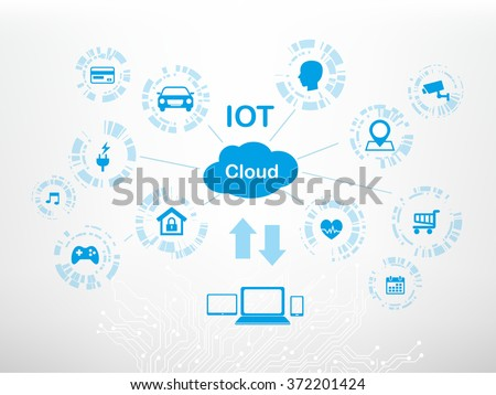 Internet of things (IoT) and cloud network concept for connected smart devices. Spider web of network connections icons in white technology background.